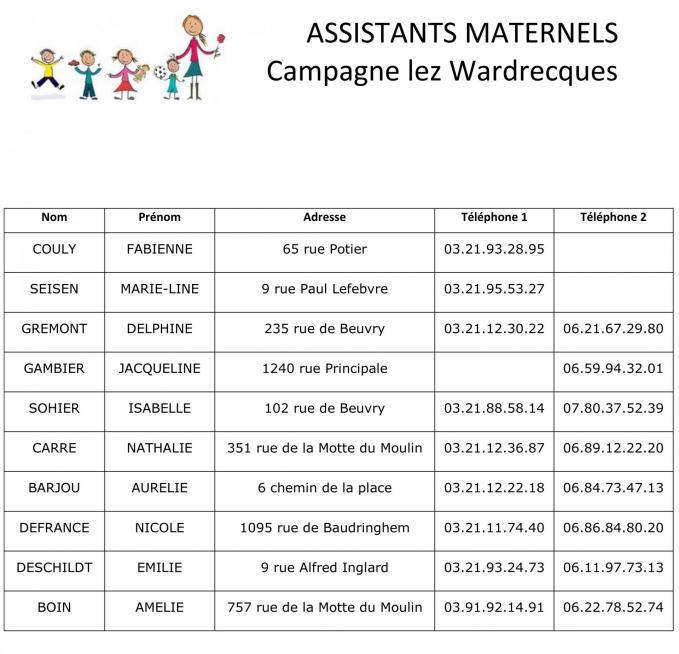Assistants maternels aout