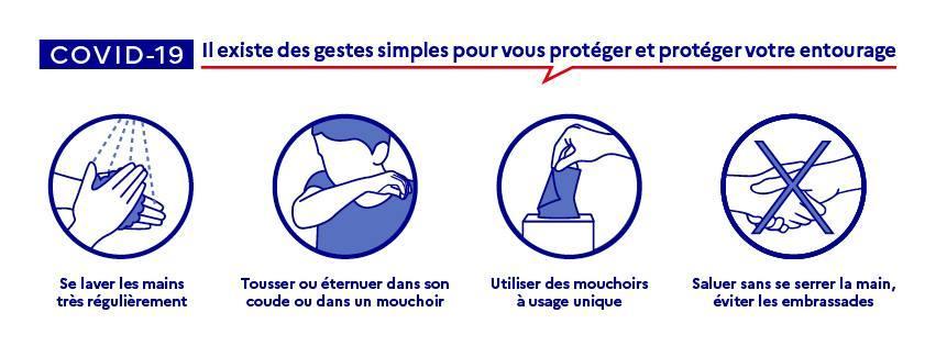 Cvid 19 les gestes simples