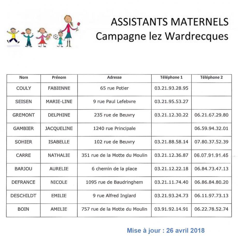 Liste assistantes maternelles 1