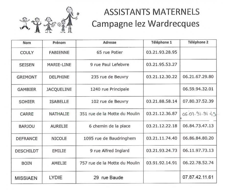 Liste assistantes maternelles 2